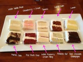 25 best ideas about wedding cake flavors on wedding cake guide cake flavors and - Best Wedding Cake Flavors
