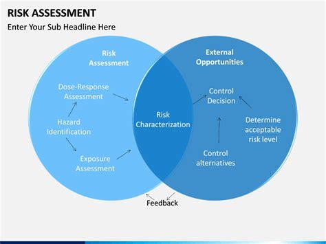risk assessment powerpoint template sketchbubble