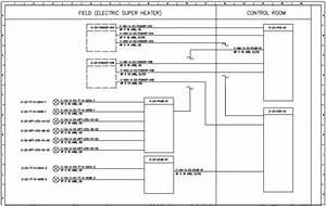 Instrument Cable Block Diagram