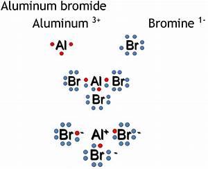Electron Dot Diagram For Aluminum