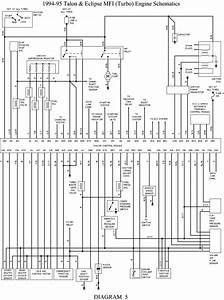 Wiring Diagram For 1998 Eclipse
