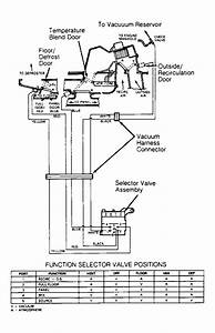 Is It Posible To Get A Diagram Of The Vaccum Hose Routing