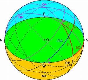 Sonnenhöhe Berechnen : planeten applet ~ Themetempest.com Abrechnung