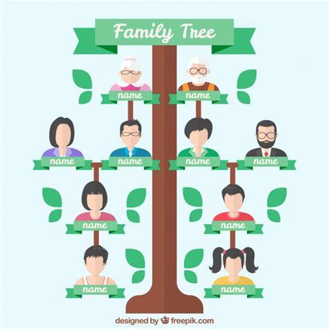 fantastic drzewo rodziny  pokolenia na plaskiej