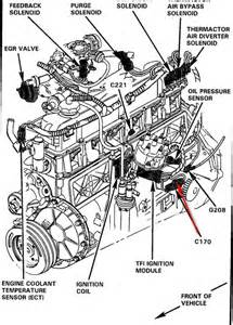 similiar ford 5 4 cylinder numbering keywords 1994 ford f 150 4 9 valve cover besides ford straight 6 engine diagram