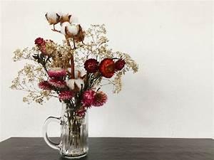 Blumen Trocknen Ohne Farbverlust : blumen trocknen in der mikrowelle mit haarspray und co ~ A.2002-acura-tl-radio.info Haus und Dekorationen