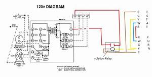 Wiring For Furnace And Evap  Cooler With Wifi Thermostat - Hvac