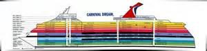 dream deck plan carnival dream pinterest cruises