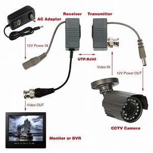 Camera Rj45 - Hydro