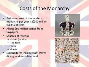 Monarchy Presentation
