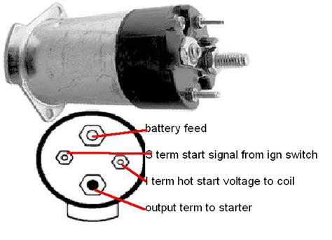 How Wire The Electronic Ignition Chevrolet