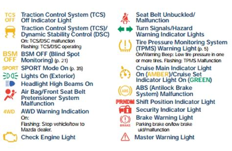 mazdas dashboard warning lights