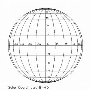 Latitude  Longitude Grids For Solar Images