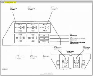 Fuse Box Diagram  Electrical Problem 2005 Ford Freestar 6