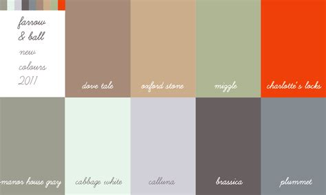 Farrow & Ball New Colours