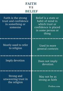 Difference Between Faith and Belief