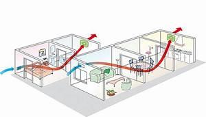 Extracteur D Air Permanent : poser un extracteur d 39 air lectrique bricolage avec robert ~ Dailycaller-alerts.com Idées de Décoration