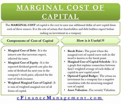 Capital Cost Marginal Meaning Uses