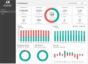 Financial Dashboard Examples Hr Metrics Dashboard Template Adnia Solutions Metrics