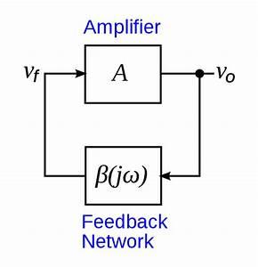 File Oscillator Diagram1 Svg