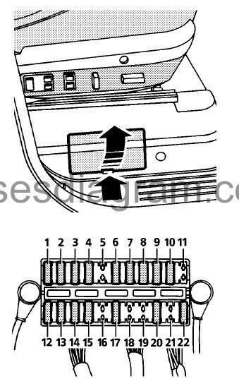 05 Range Rover Fuse Box Location by Fuse Box Range Rover 2