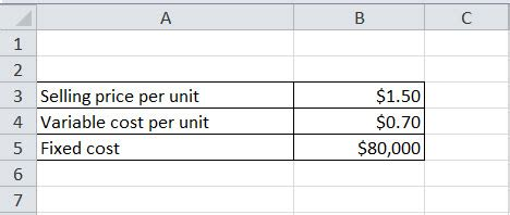 break  point formula steps  calculate bep examples