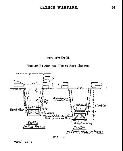 trenches   web timeline british trench warfare