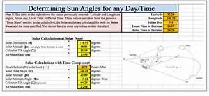 Nmsu  Solar Time  Angles  And Irradiance Calculator  User