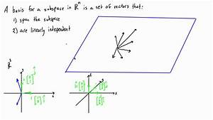 Find A Basis For The Span Of A Set Of Vectors  Either A