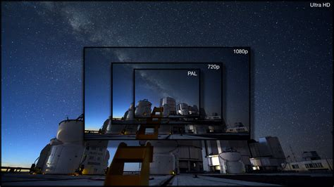 What Size 4k Ultra Hd Tv Is Right For My Room?