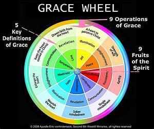 Grace Wheel Illustration