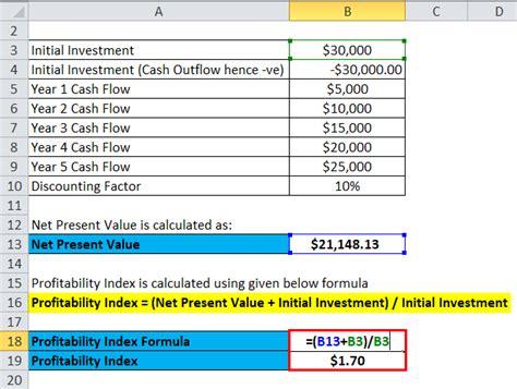 profitability index formula calculator excel template