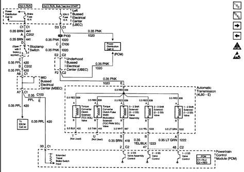Vortec Pcm Schematics