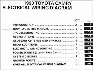 1990 Toyota Camry Wiring Diagram Manual Original