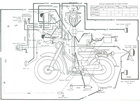 yamaha u5e motorcycle wiring schematics diagram