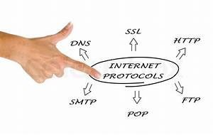 Diagram Of Suite Of Internet Protocols