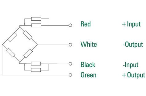 Load Cell Wiring Diagram by Platform Load Cell Platform Load Cell Supplier In Gujarat