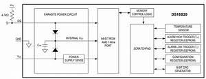 Arduino Ds18b20 Interface Tutorial