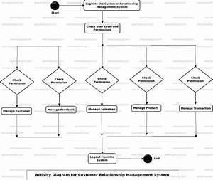 Customer Relationship Management System Activity Uml