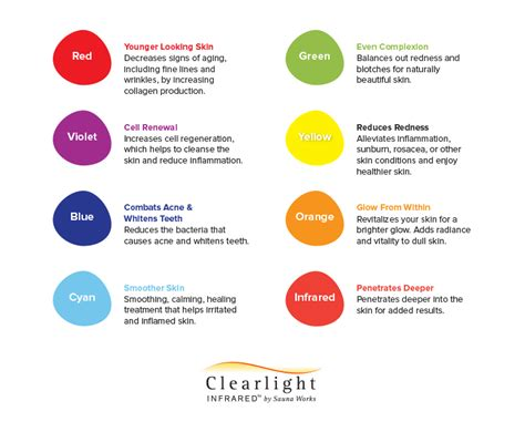 color light therapy chromotherapy sauna benefits color light therapy chart