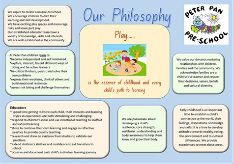 pan preschool 386 | Our Philosophy
