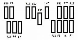 citroen berlingo 2008 2011 fuse box diagram auto With citroen fuse box diagram