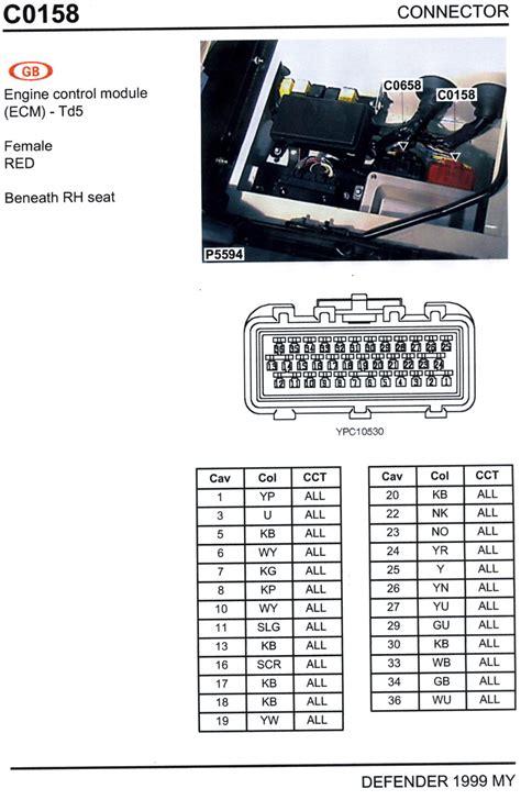 td5 wiring diagram defender forum lr4x4 the land rover forum