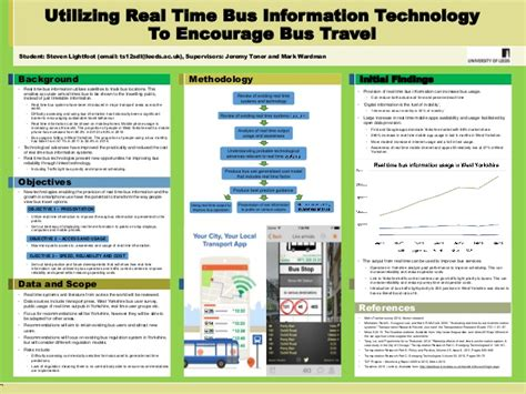 For Master Thesis In Software Engineering by For Master Thesis In Software Engineering