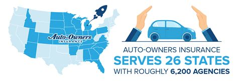 Auto Owners Insurance Quote