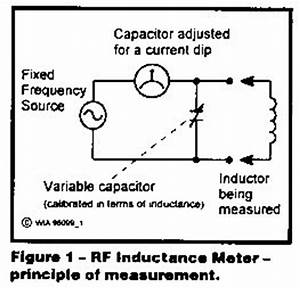 rf inductance meter destierrowebegecom With inductance meter