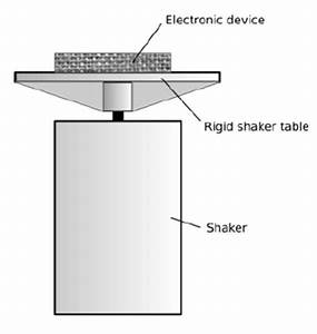 Shaker Table Design For Electronic Device Vibration Test