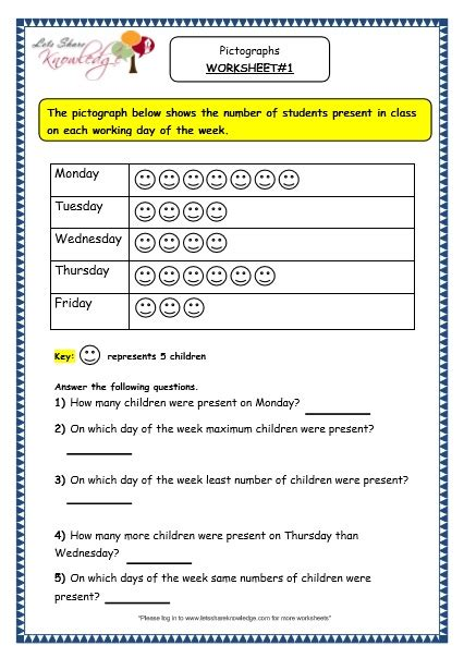 grade  maths worksheets pictorial representation  data