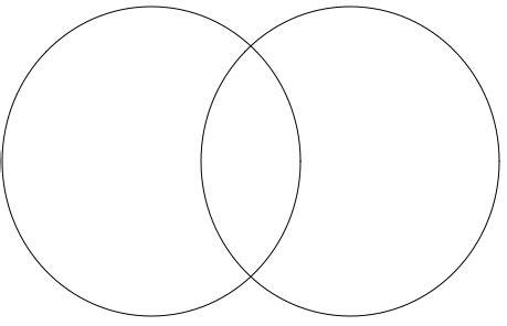 blank venn diagram   circles clipart
