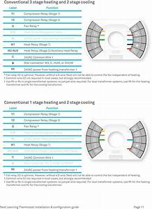 Nest Wiring Diagram With Common